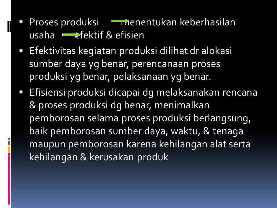  Proses produksi menentukan keberhasilan usaha efektif & efisien  Efektivitas kegiatan produksi dilihat dr alokasi sumber daya yg benar, perencanaan