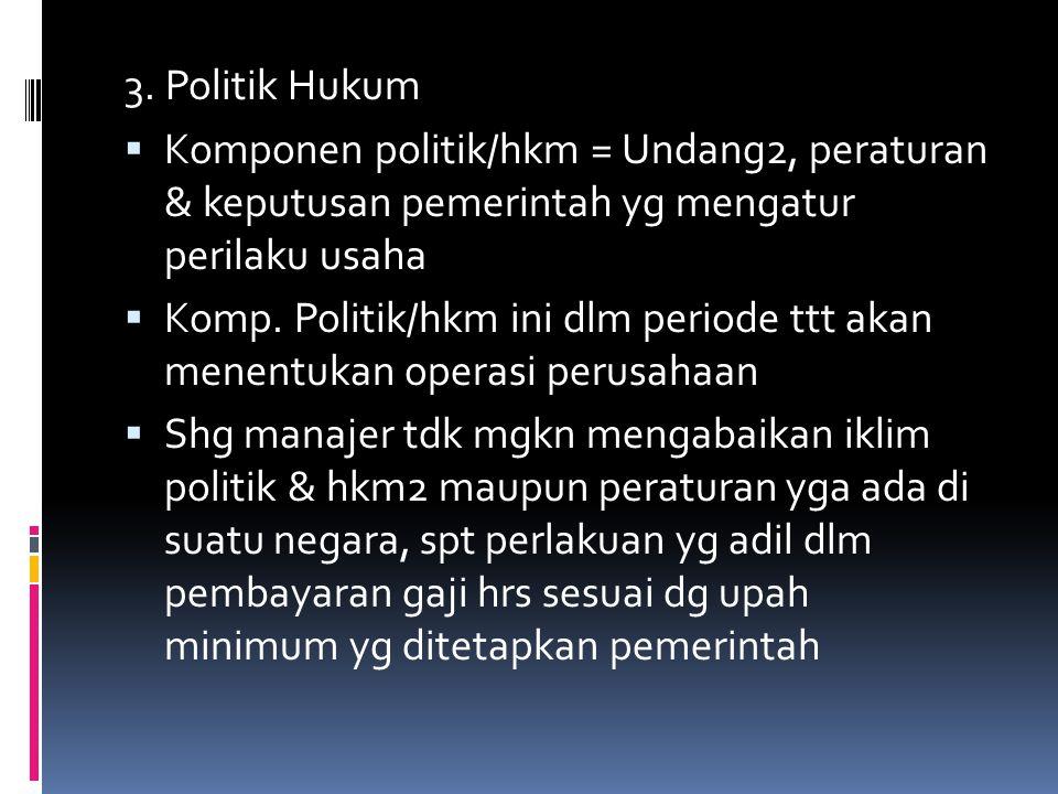 3. Politik Hukum  Komponen politik/hkm = Undang2, peraturan & keputusan pemerintah yg mengatur perilaku usaha  Komp. Politik/hkm ini dlm periode ttt