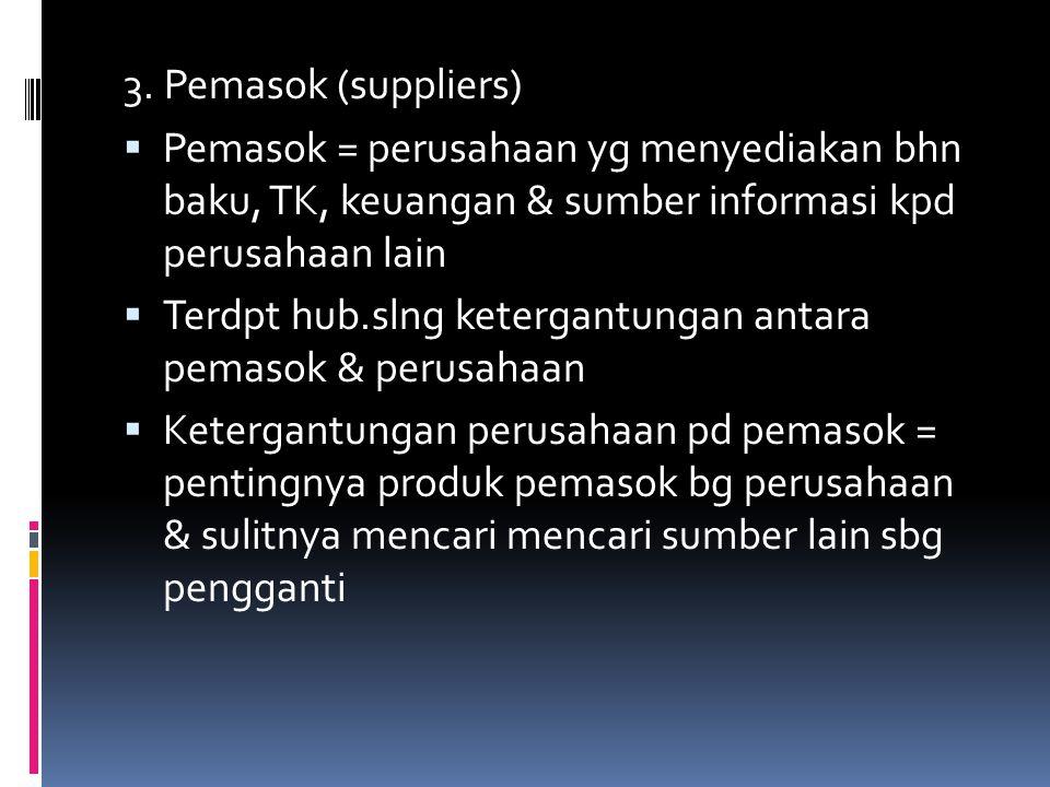 3. Pemasok (suppliers)  Pemasok = perusahaan yg menyediakan bhn baku, TK, keuangan & sumber informasi kpd perusahaan lain  Terdpt hub.slng ketergant