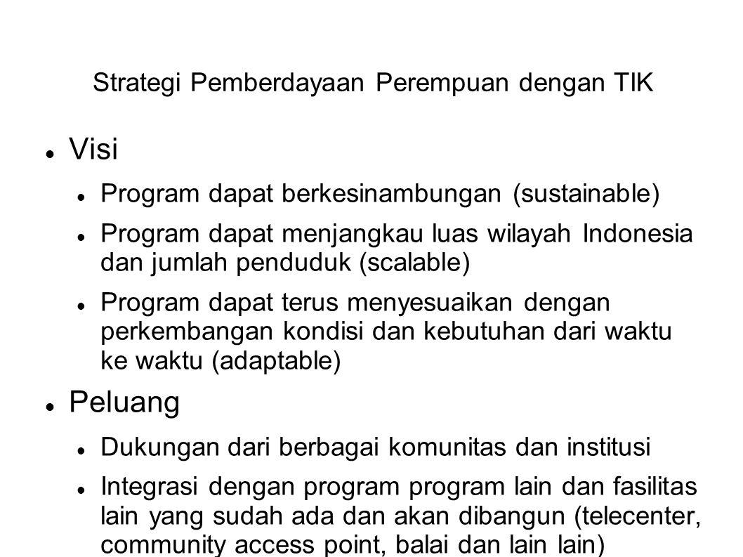 Strategi Pemberdayaan Perempuan dengan TIK Visi Program dapat berkesinambungan (sustainable) Program dapat menjangkau luas wilayah Indonesia dan jumla