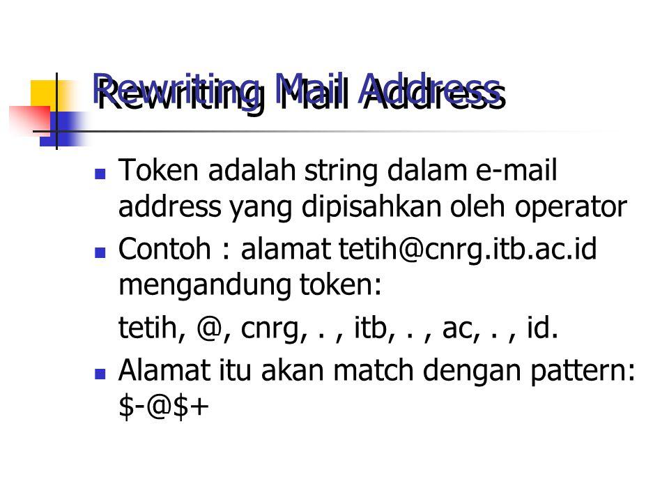 Rewriting Mail Address Token adalah string dalam e-mail address yang dipisahkan oleh operator Contoh : alamat tetih@cnrg.itb.ac.id mengandung token: tetih, @, cnrg,., itb,., ac,., id.