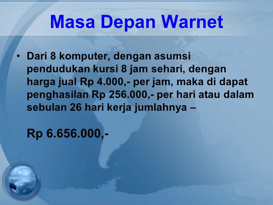 Masa Depan Warnet Dari 8 komputer, dengan asumsi pendudukan kursi 8 jam sehari, dengan harga jual Rp 4.000,- per jam, maka di dapat penghasilan Rp 256