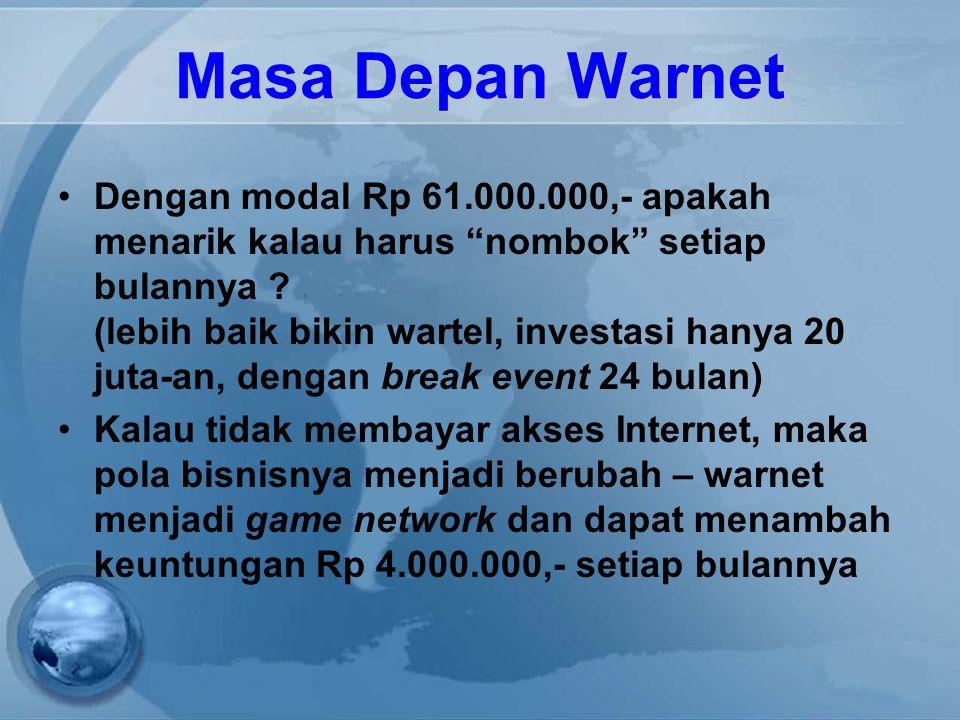 "Masa Depan Warnet Dengan modal Rp 61.000.000,- apakah menarik kalau harus ""nombok"" setiap bulannya ? (lebih baik bikin wartel, investasi hanya 20 juta"