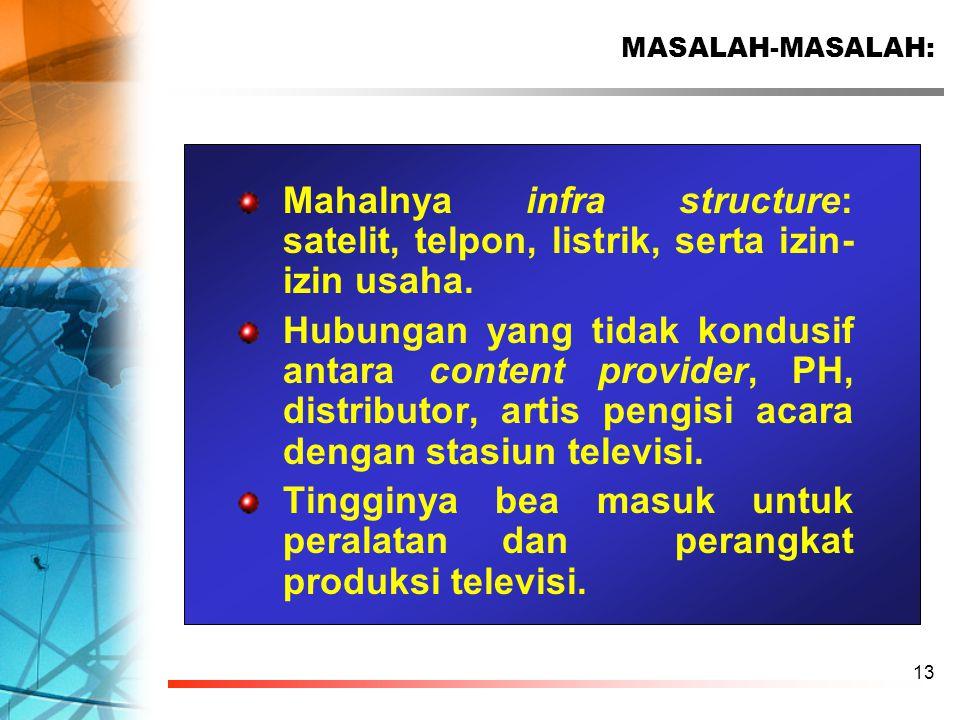 13 Mahalnya infra structure: satelit, telpon, listrik, serta izin- izin usaha.