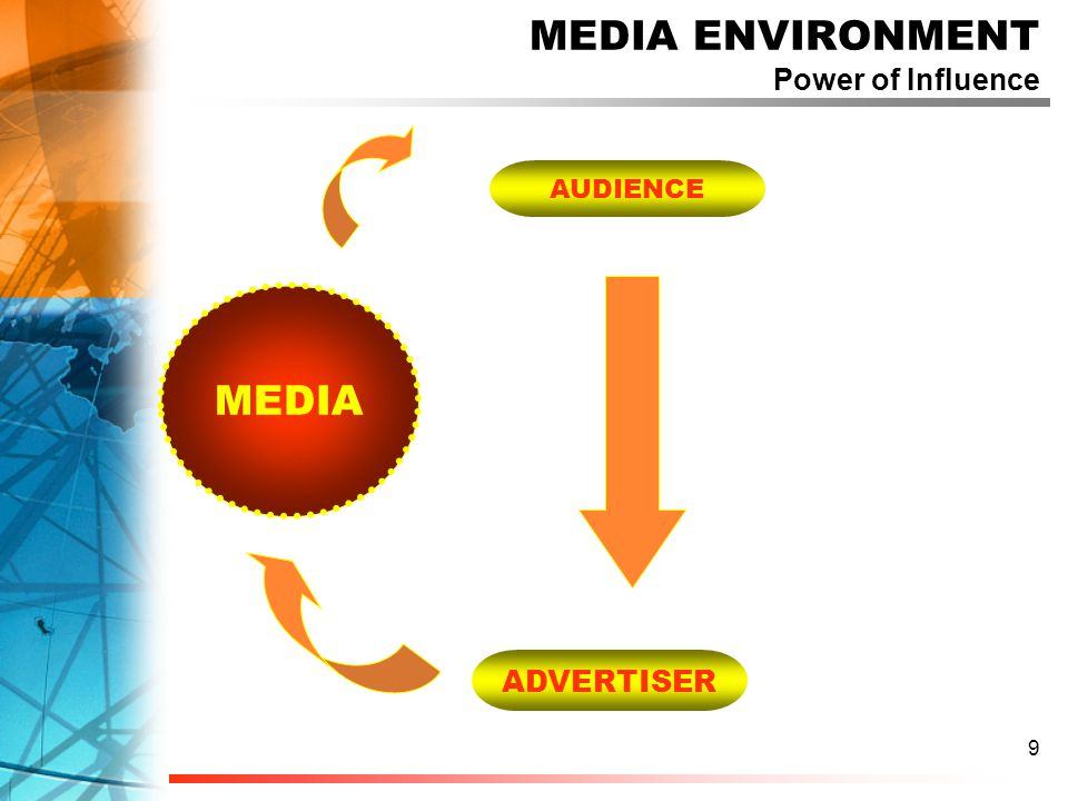 10 TV media (in house productions) Content provider (outside productions).