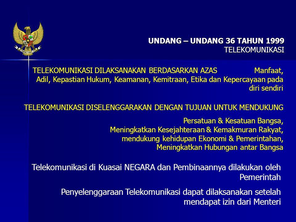 UNDANG – UNDANG 36 TAHUN 1999 TELEKOMUNIKASI TELEKOMUNIKASI DILAKSANAKAN BERDASARKAN AZAS Manfaat, Adil, Kepastian Hukum, Keamanan, Kemitraan, Etika d