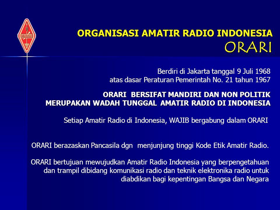 ORGANISASI AMATIR RADIO INDONESIA ORARI ORARI BERSIFAT MANDIRI DAN NON POLITIK MERUPAKAN WADAH TUNGGAL AMATIR RADIO DI INDONESIA Berdiri di Jakarta ta