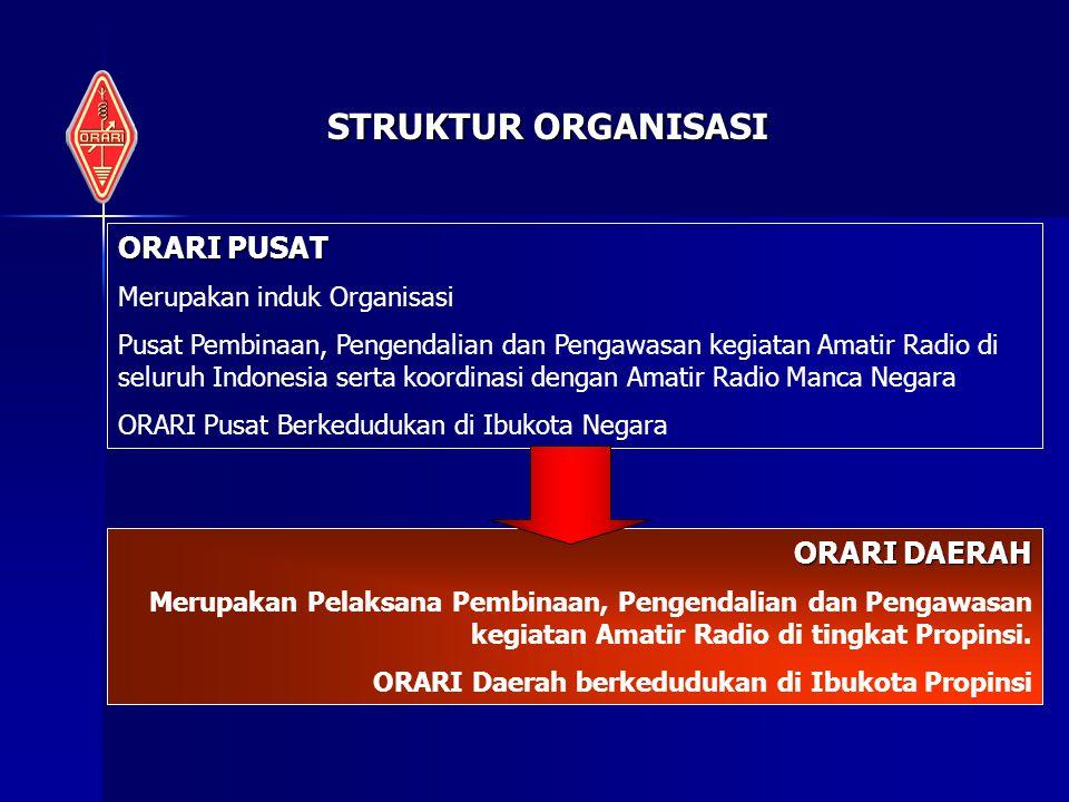 STRUKTUR ORGANISASI ORARI PUSAT Merupakan induk Organisasi Pusat Pembinaan, Pengendalian dan Pengawasan kegiatan Amatir Radio di seluruh Indonesia ser