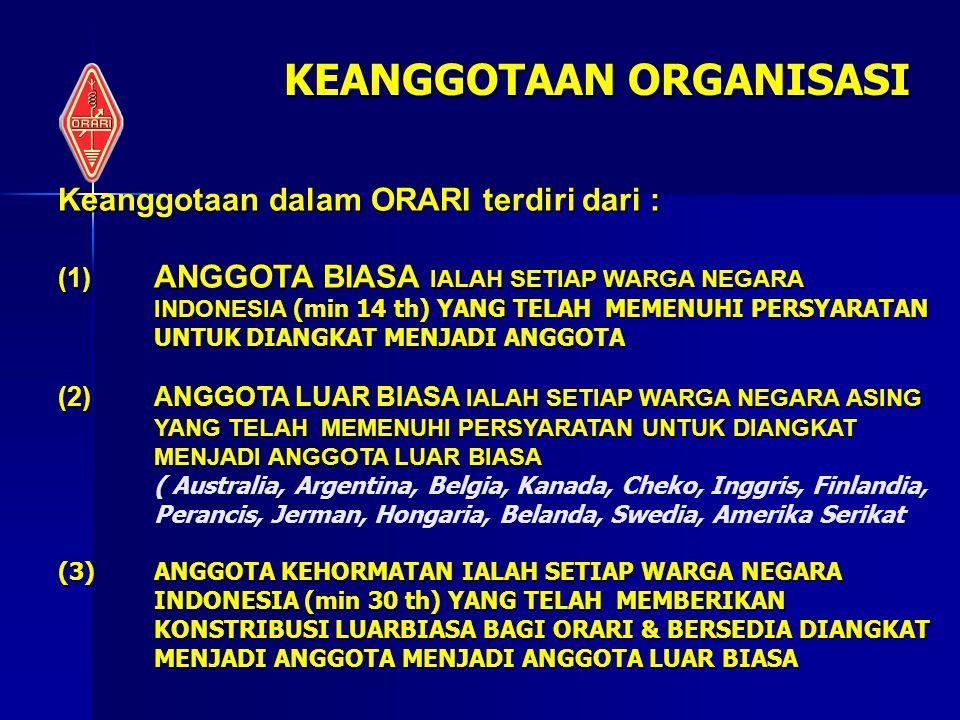 Keanggotaan dalam ORARI terdiri dari : (1) ANGGOTA BIASA IALAH SETIAP WARGA NEGARA INDONESIA (min 14 th) YANG TELAH MEMENUHI PERSYARATAN UNTUK DIANGKA