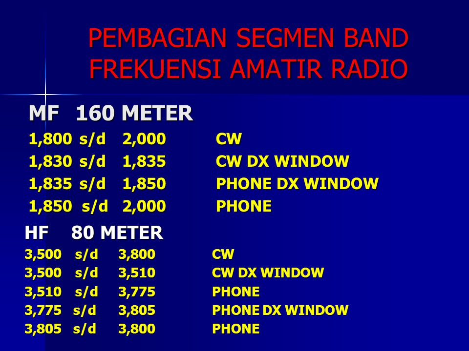 PEMBAGIAN SEGMEN BAND FREKUENSI AMATIR RADIO MF160 METER 1,800 s/d2,000CW 1,830 s/d1,835CW DX WINDOW 1,835 s/d1,850PHONE DX WINDOW 1,850 s/d2,000PHONE