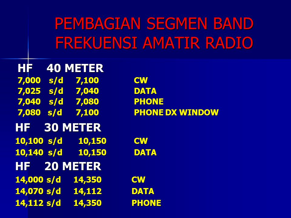 PEMBAGIAN SEGMEN BAND FREKUENSI AMATIR RADIO HF40 METER 7,000 s/d7,100CW 7,025 s/d7,040DATA 7,040 s/d7,080PHONE 7,080 s/d7,100PHONE DX WINDOW HF30 MET