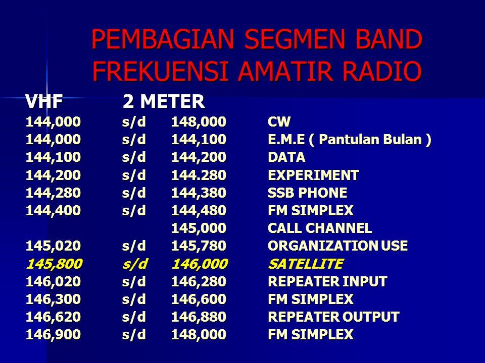 VHF2 METER 144,000s/d148,000CW 144,000s/d144,100E.M.E ( Pantulan Bulan ) 144,100s/d144,200DATA 144,200 s/d144.280EXPERIMENT 144,280 s/d144,380SSB PHON