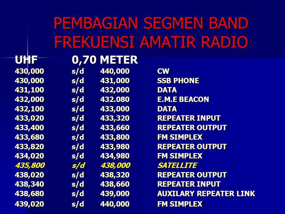 PEMBAGIAN SEGMEN BAND FREKUENSI AMATIR RADIO UHF0,70 METER 430,000s/d440,000CW 430,000s/d431,000SSB PHONE 431,100s/d432,000DATA 432,000 s/d432.080E.M.