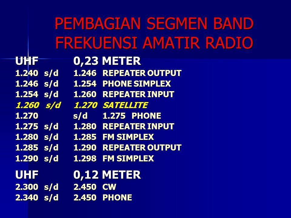 PEMBAGIAN SEGMEN BAND FREKUENSI AMATIR RADIO UHF0,23 METER 1.240s/d1.246REPEATER OUTPUT 1.246s/d1.254PHONE SIMPLEX 1.254s/d1.260REPEATER INPUT 1.260 s