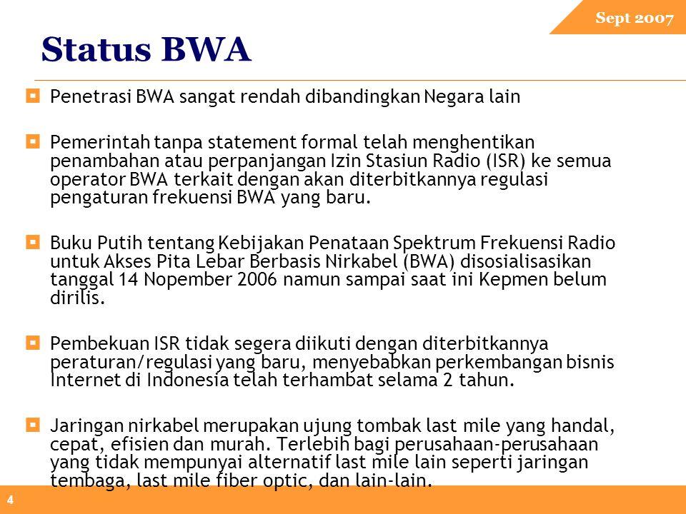 Sept 2007 4 Status BWA  Penetrasi BWA sangat rendah dibandingkan Negara lain  Pemerintah tanpa statement formal telah menghentikan penambahan atau p