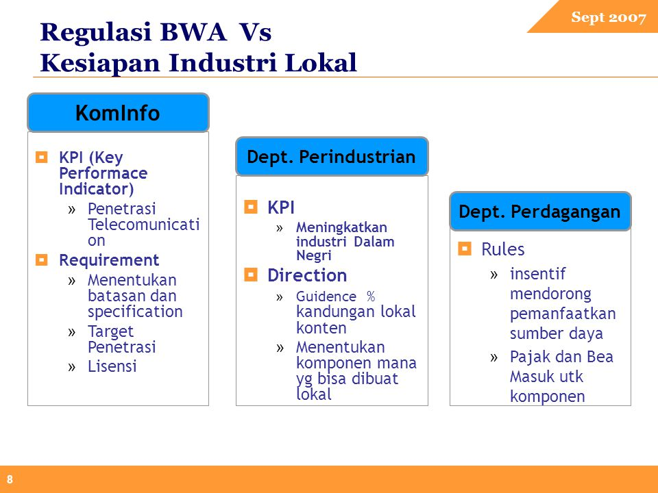 Sept 2007 8 Regulasi BWA Vs Kesiapan Industri Lokal  KPI (Key Performace Indicator) » Penetrasi Telecomunicati on  Requirement » Menentukan batasan