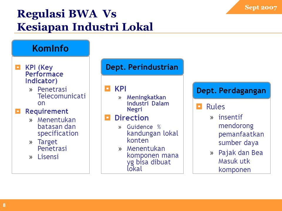Sept 2007 8 Regulasi BWA Vs Kesiapan Industri Lokal  KPI (Key Performace Indicator) » Penetrasi Telecomunicati on  Requirement » Menentukan batasan