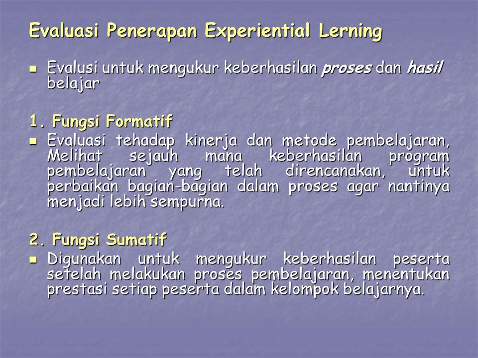 Evaluasi Penerapan Experiential Lerning Evalusi untuk mengukur keberhasilan proses dan hasil belajar Evalusi untuk mengukur keberhasilan proses dan ha