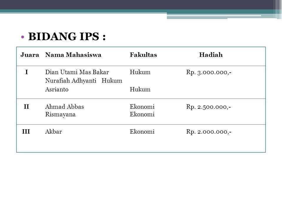 BIDANG IPS : JuaraNama MahasiswaFakultas Hadiah IDian Utami Mas BakarHukumRp. 3.000.000,- Nurafiah AdhyantiHukum AsriantoHukum IIAhmad AbbasEkonomiRp.