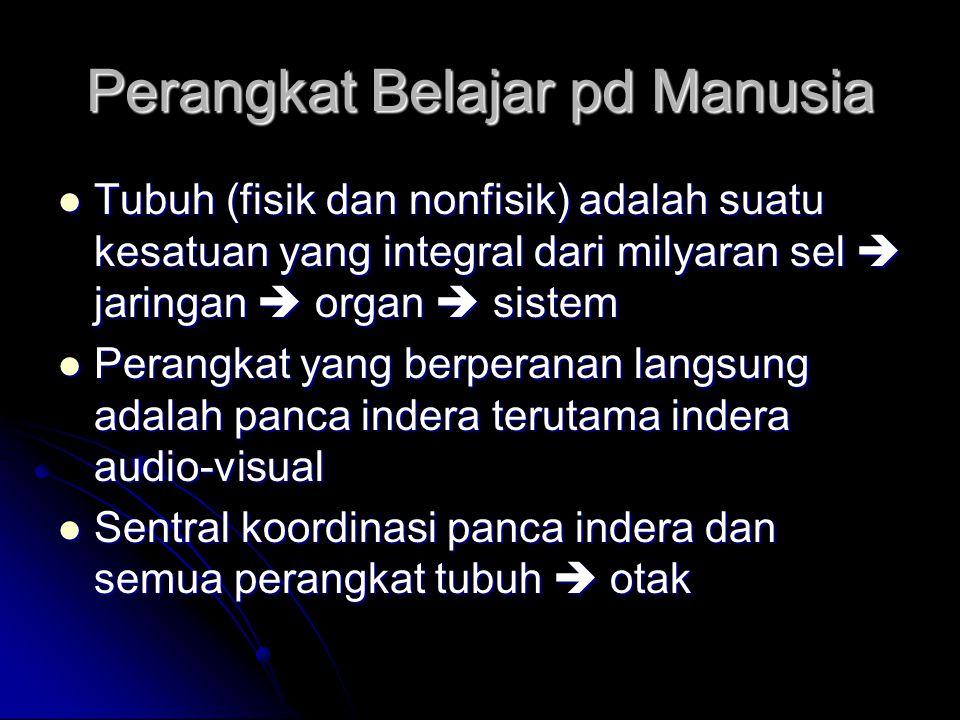 Perangkat Belajar pd Manusia Tubuh (fisik dan nonfisik) adalah suatu kesatuan yang integral dari milyaran sel  jaringan  organ  sistem Tubuh (fisik dan nonfisik) adalah suatu kesatuan yang integral dari milyaran sel  jaringan  organ  sistem Perangkat yang berperanan langsung adalah panca indera terutama indera audio-visual Perangkat yang berperanan langsung adalah panca indera terutama indera audio-visual Sentral koordinasi panca indera dan semua perangkat tubuh  otak Sentral koordinasi panca indera dan semua perangkat tubuh  otak