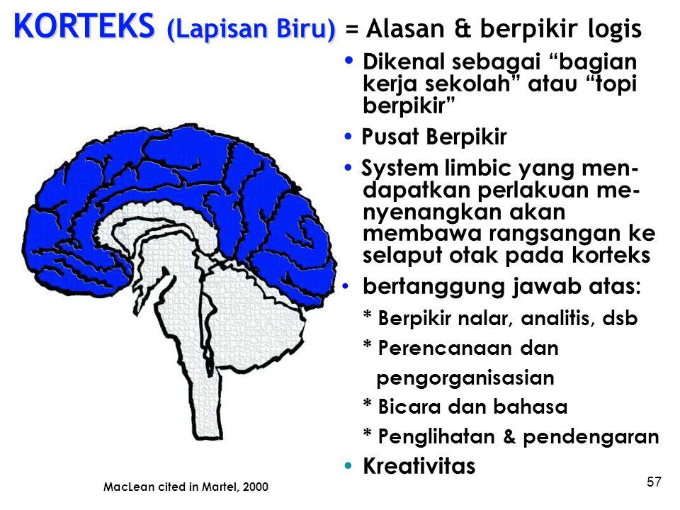 57 Dikenal sebagai bagian kerja sekolah atau topi berpikir Pusat Berpikir System limbic yang men- dapatkan perlakuan me- nyenangkan akan membawa rangsangan ke selaput otak pada korteks bertanggung jawab atas: * Berpikir nalar, analitis, dsb * Perencanaan dan pengorganisasian * Bicara dan bahasa * Penglihatan & pendengaran Kreativitas KORTEKS (Lapisan Biru) KORTEKS (Lapisan Biru) = Alasan & berpikir logis MacLean cited in Martel, 2000