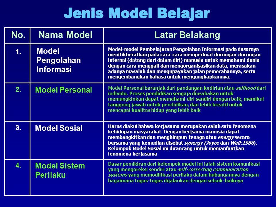 No.Nama ModelLatar Belakang 1. Model Pengolahan Informasi Model-model Pembelajaran Pengolahan Informasi pada dasarnya menitikberatkan pada cara-cara m
