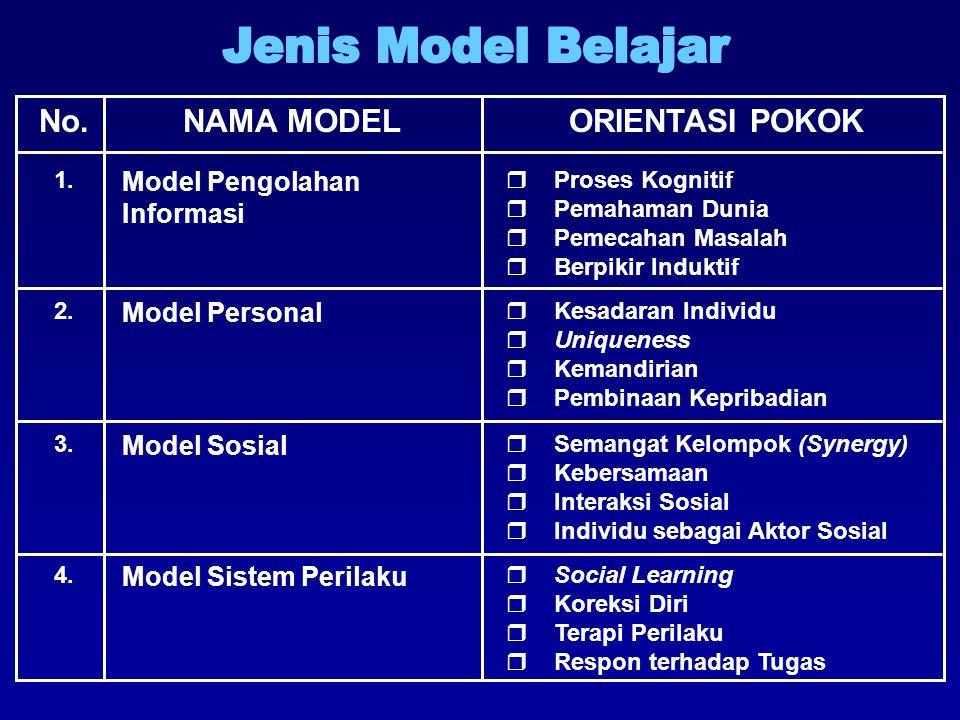 No.NAMA MODELORIENTASI POKOK 1. Model Pengolahan Informasi  Proses Kognitif  Pemahaman Dunia  Pemecahan Masalah  Berpikir Induktif 2. Model Person