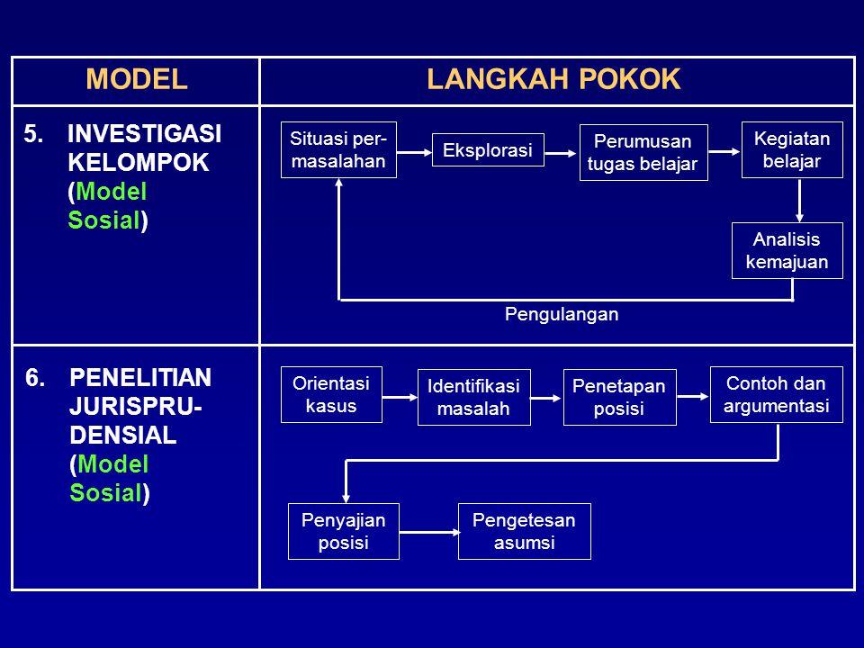 MODELLANGKAH POKOK 5.INVESTIGASI KELOMPOK (Model Sosial) 6.PENELITIAN JURISPRU- DENSIAL (Model Sosial) Analisis kemajuan Situasi per- masalahan Eksplo