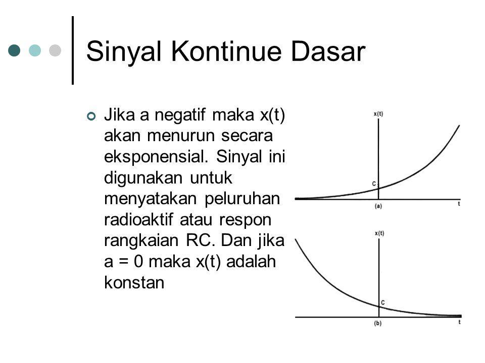 Sinyal Kontinue Dasar Jika a negatif maka x(t) akan menurun secara eksponensial. Sinyal ini digunakan untuk menyatakan peluruhan radioaktif atau respo