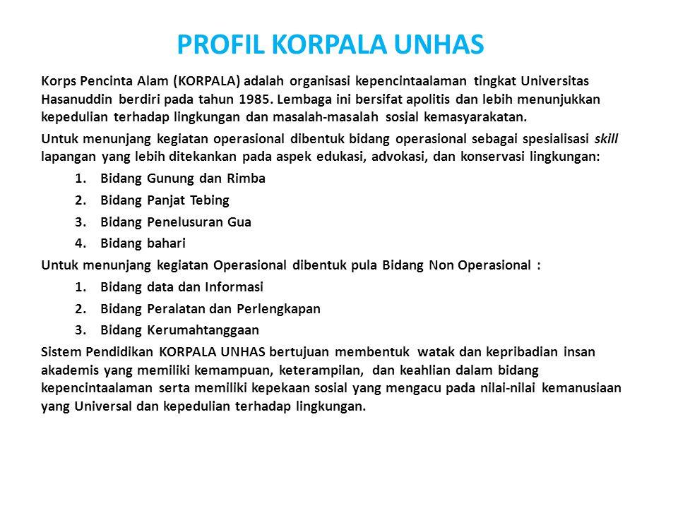 PROFIL KORPALA UNHAS Korps Pencinta Alam (KORPALA) adalah organisasi kepencintaalaman tingkat Universitas Hasanuddin berdiri pada tahun 1985. Lembaga