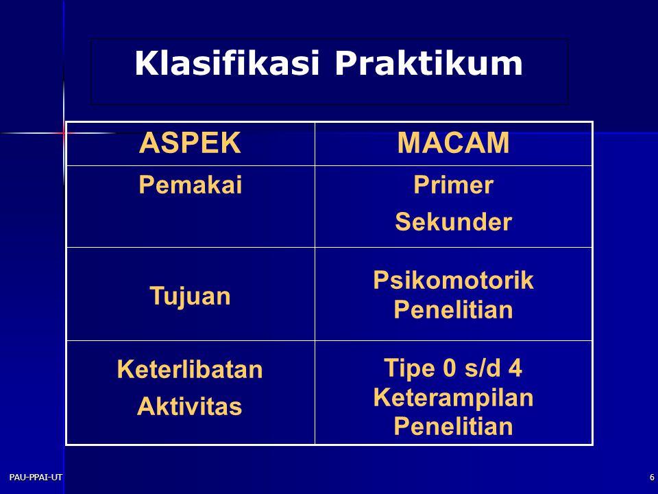 PAU-PPAI-UT6 Klasifikasi Praktikum Primer Sekunder Psikomotorik Penelitian Tipe 0 s/d 4 Keterampilan Penelitian Pemakai Tujuan Keterlibatan Aktivitas MACAMASPEK