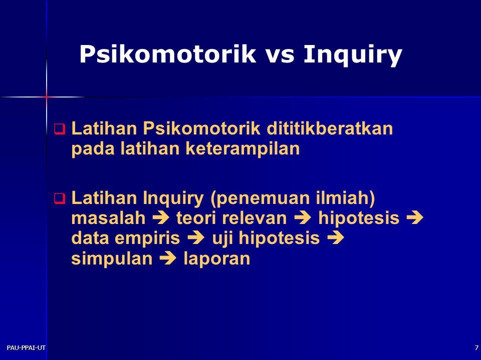 PAU-PPAI-UT7 Psikomotorik vs Inquiry  Latihan Psikomotorik dititikberatkan pada latihan keterampilan  Latihan Inquiry (penemuan ilmiah) masalah  teori relevan  hipotesis  data empiris  uji hipotesis  simpulan  laporan