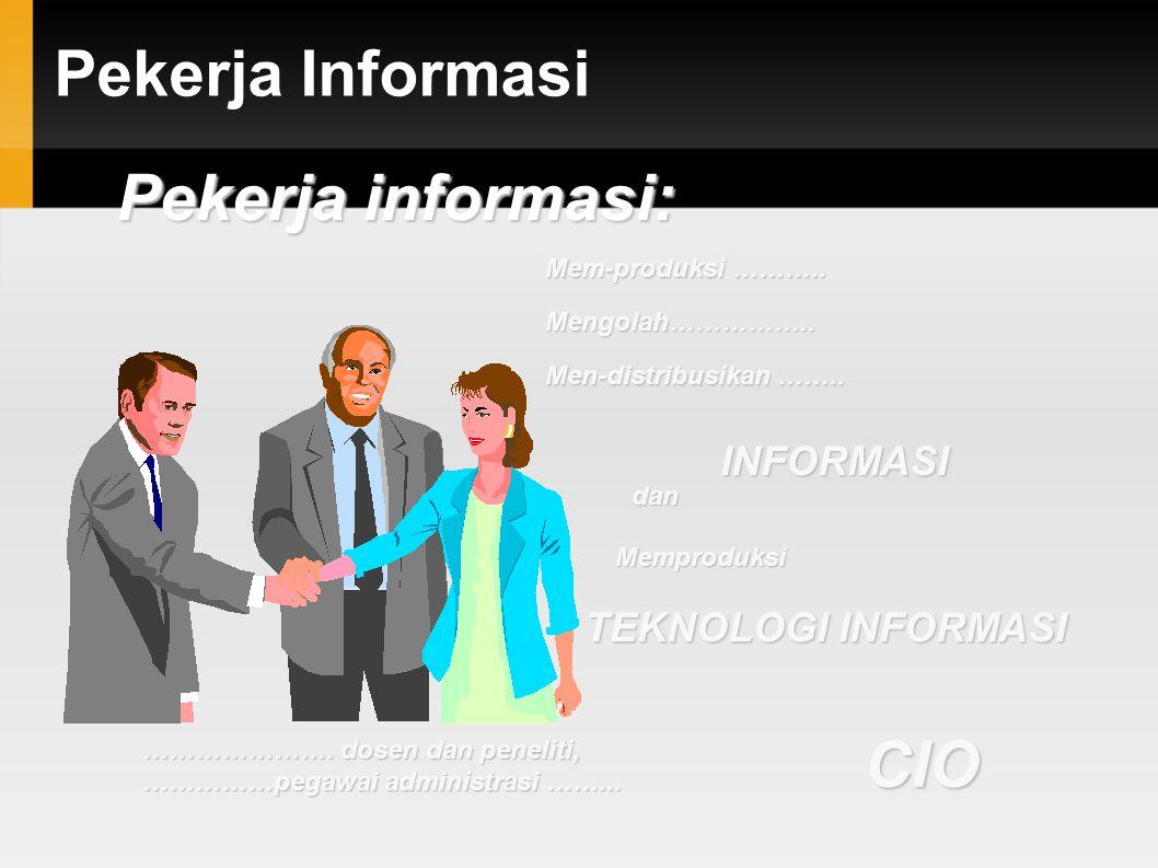 Pekerja Informasi Mem-produksi ……….. Mengolah……………..