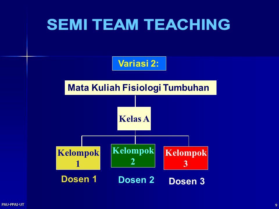PAU-PPAI-UT 9 Variasi 2: Mata Kuliah Fisiologi Tumbuhan Kelompok 1 Dosen 1 Kelas A Dosen 2 Kelompok 2 Dosen 3 Kelompok 3