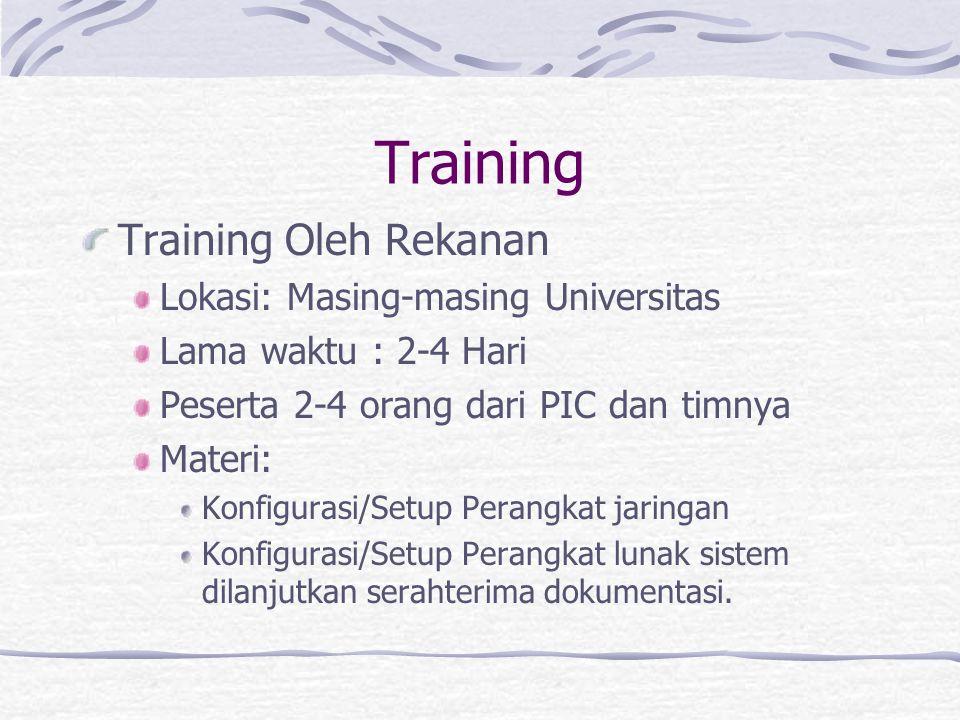 Training Training Oleh Rekanan Lokasi: Masing-masing Universitas Lama waktu : 2-4 Hari Peserta 2-4 orang dari PIC dan timnya Materi: Konfigurasi/Setup Perangkat jaringan Konfigurasi/Setup Perangkat lunak sistem dilanjutkan serahterima dokumentasi.