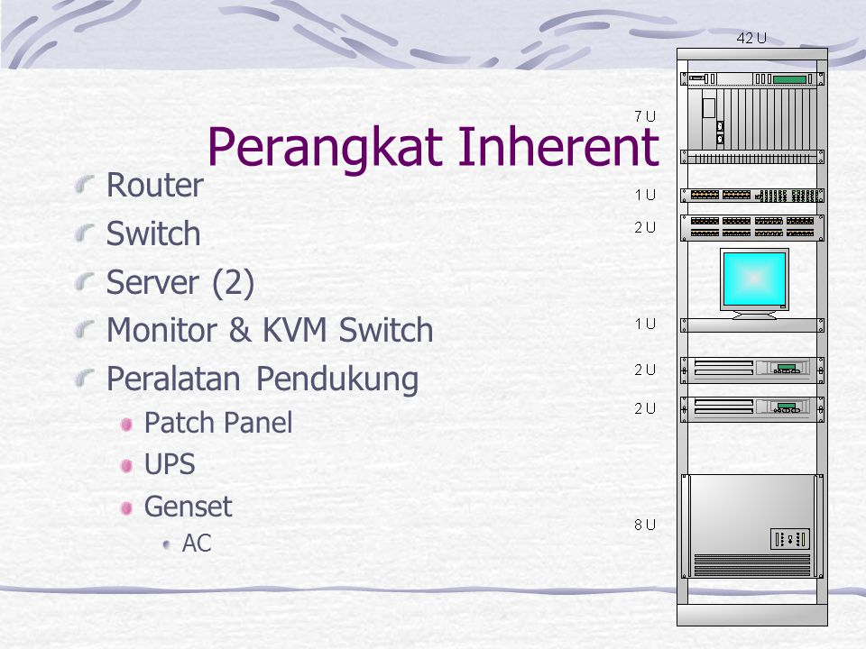 Perangkat Inherent Router Switch Server (2) Monitor & KVM Switch Peralatan Pendukung Patch Panel UPS Genset AC