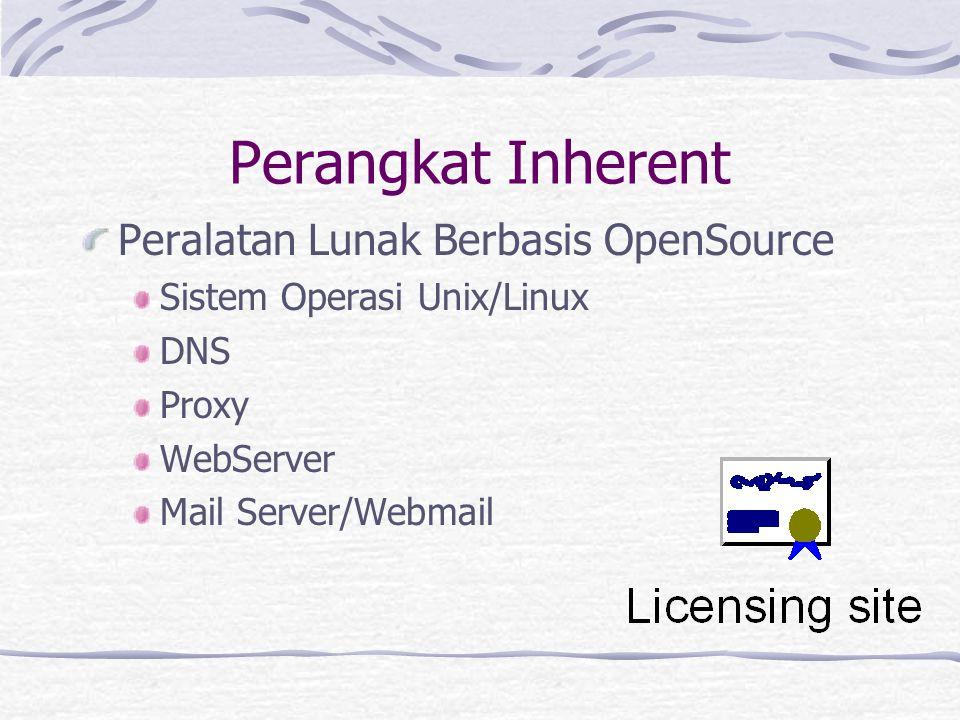 Perangkat Inherent Peralatan Lunak Berbasis OpenSource Sistem Operasi Unix/Linux DNS Proxy WebServer Mail Server/Webmail