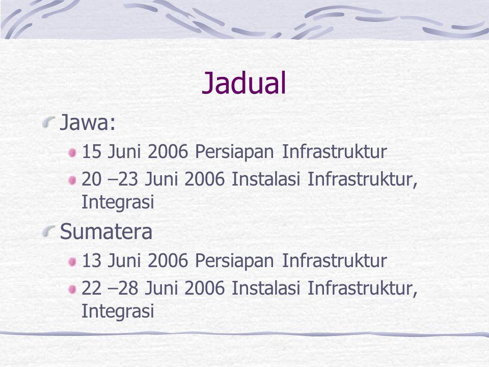 Jadual Jawa: 15 Juni 2006 Persiapan Infrastruktur 20 –23 Juni 2006 Instalasi Infrastruktur, Integrasi Sumatera 13 Juni 2006 Persiapan Infrastruktur 22 –28 Juni 2006 Instalasi Infrastruktur, Integrasi