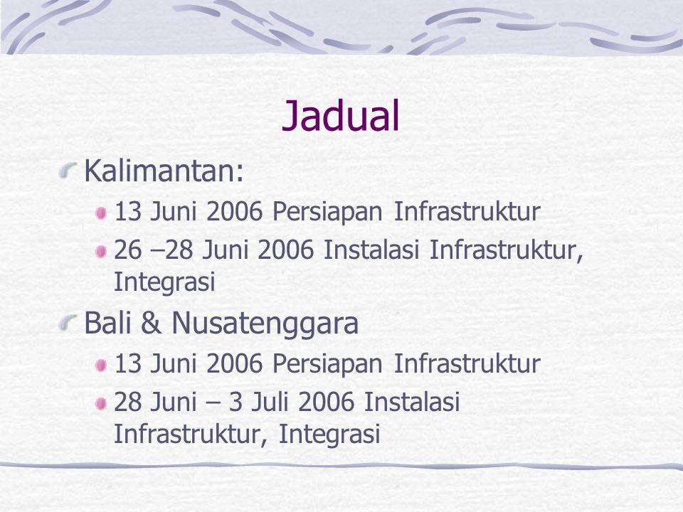 Jadual Sulawesi: 13 Juni 2006 Persiapan Infrastruktur 30 Juni – 5 Juli 2006 Instalasi Infrastruktur, Integrasi Jayapura, Manokwari, Ternate, Ambon 13 Juni 2006 Persiapan Infrastruktur 10 – 17 Juli 2006 Instalasi Infrastruktur, Integrasi