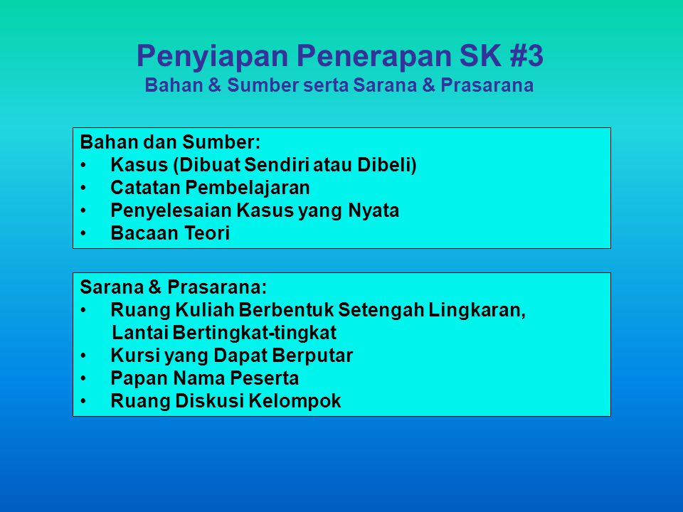 Penyiapan Penerapan SK #3 Bahan & Sumber serta Sarana & Prasarana Bahan dan Sumber: Kasus (Dibuat Sendiri atau Dibeli) Catatan Pembelajaran Penyelesai
