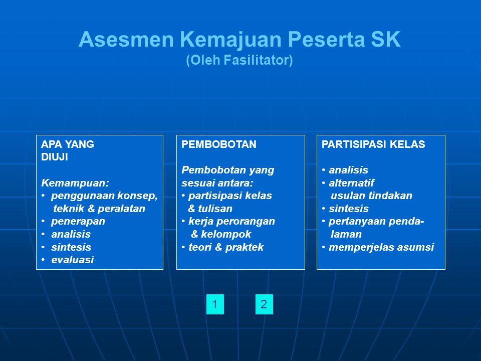 Asesmen Kemajuan Peserta SK (Oleh Fasilitator) APA YANG DIUJI Kemampuan: penggunaan konsep, teknik & peralatan penerapan analisis sintesis evaluasi PEMBOBOTAN Pembobotan yang sesuai antara: partisipasi kelas & tulisan kerja perorangan & kelompok teori & praktek PARTISIPASI KELAS analisis alternatif usulan tindakan sintesis pertanyaan penda- laman memperjelas asumsi 12