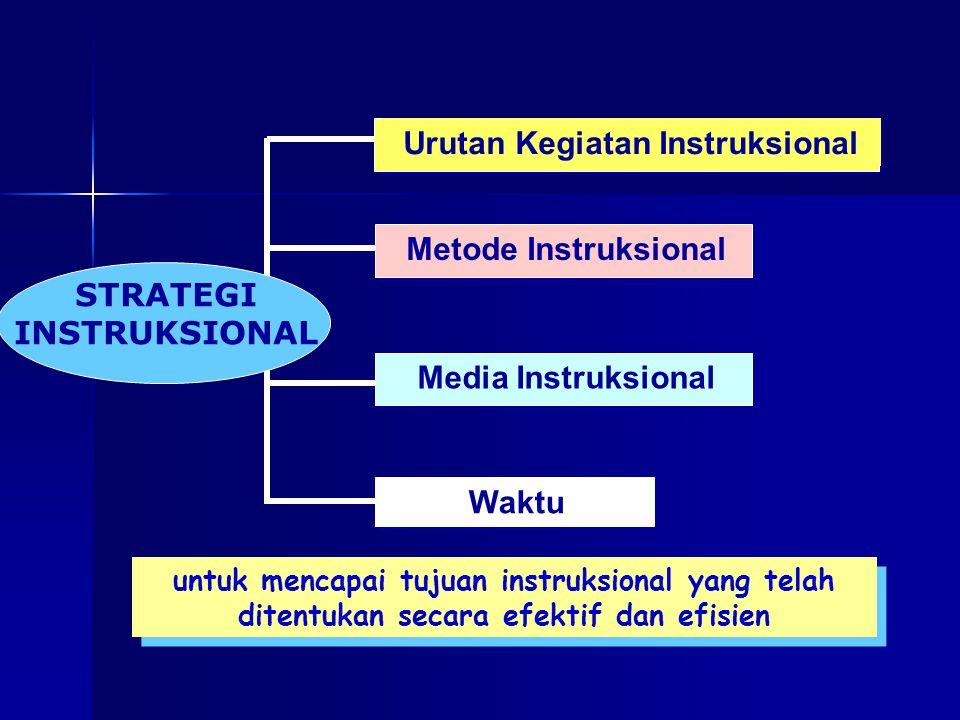 Metode Instruksional Media Instruksional STRATEGI INSTRUKSIONAL Urutan Kegiatan Instruksional Waktu untuk mencapai tujuan instruksional yang telah ditentukan secara efektif dan efisien