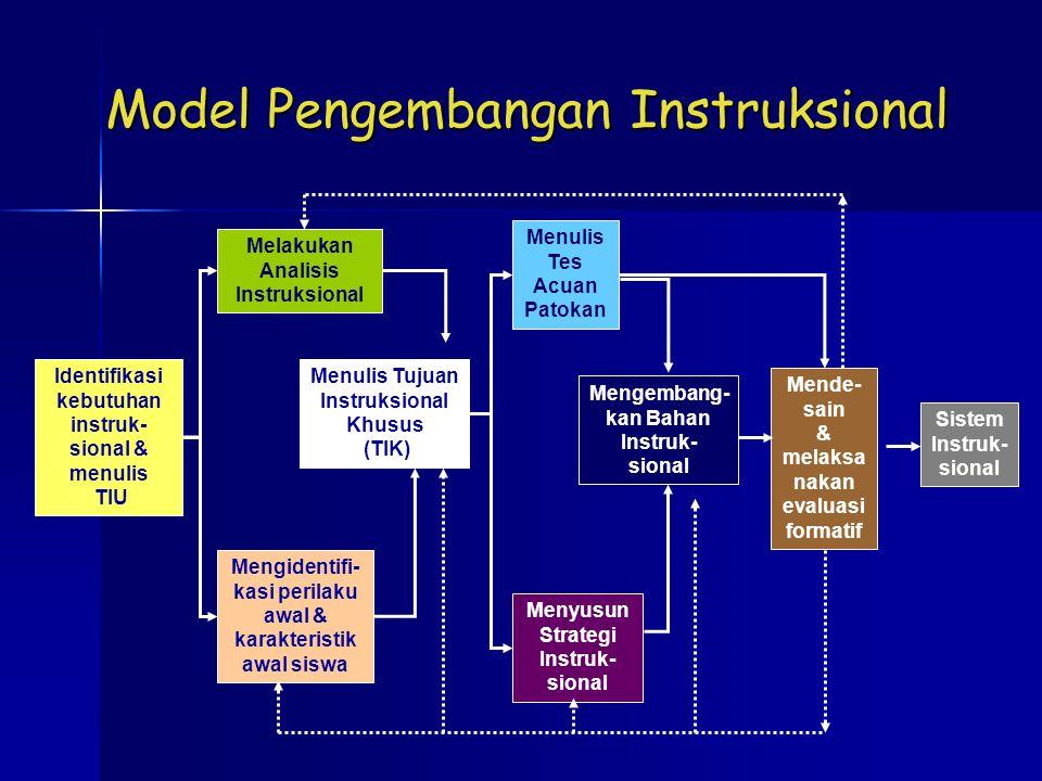 Identifikasi kebutuhan instruk- sional & menulis TIU Melakukan Analisis Instruksional Mengidentifi- kasi perilaku awal & karakteristik awal siswa Menulis Tujuan Instruksional Khusus (TIK) Menulis Tes Acuan Patokan Menyusun Strategi Instruk- sional Mengembang- kan Bahan Instruk- sional Mende- sain & melaksa nakan evaluasi formatif Sistem Instruk- sional Model Pengembangan Instruksional
