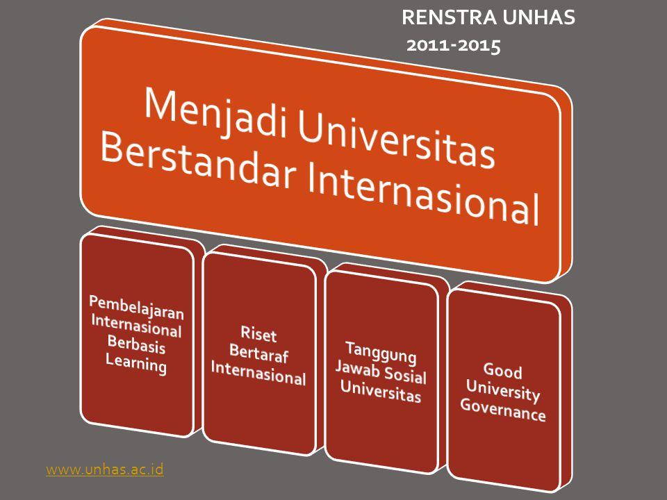 RENSTRA UNHAS 2011-2015 www.unhas.ac.id