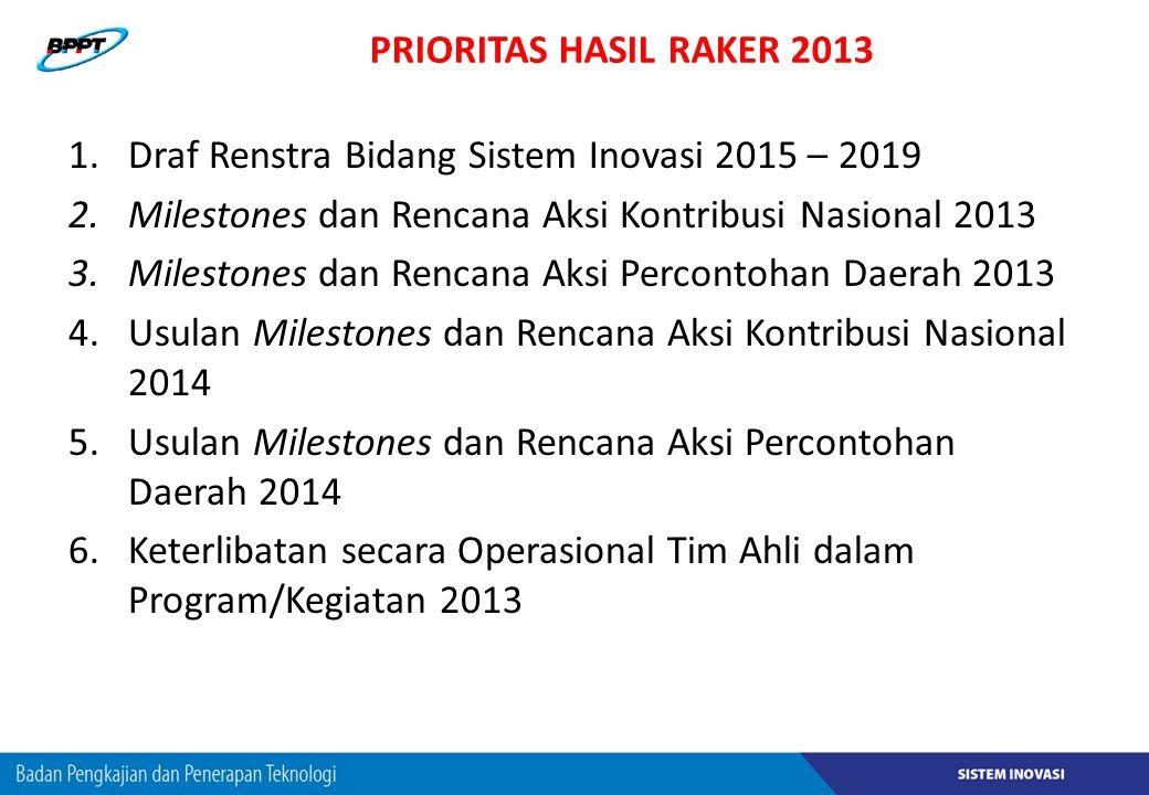 PRIORITAS HASIL RAKER 2013 1.Draf Renstra Bidang Sistem Inovasi 2015 – 2019 2.Milestones dan Rencana Aksi Kontribusi Nasional 2013 3.Milestones dan Re