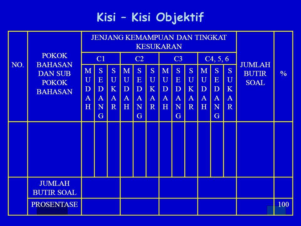 NoTujuan Intruksional KhususPokok BahasanSub Pokok Bahasan EST Waktu Daftar Kepustakaan 12Membandingkan perencanaan pemerintahan kota dan desa (Indonesia dengan negara lain) secara tepat.
