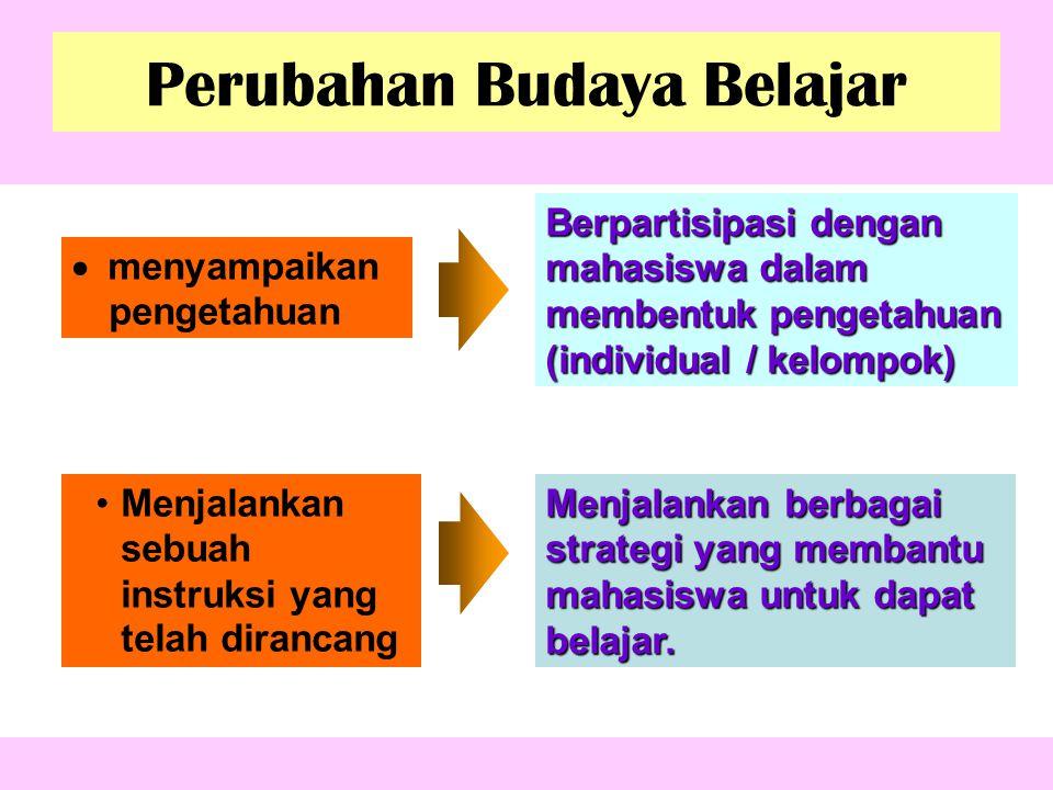 Budaya Belajar Pengetahuan Mahaiswa Pengetahuan Dosen Dosen Bahan + media pembelajaran Menunjukkan sumber Bertanya Memantau Berinteraksi MAHASISWA BELAJAR VARIATION OF ALTERNATIVES CONSTRUCTED/ DISCOVERED MEANING INDIVIDUALITY & SITUATIONAL