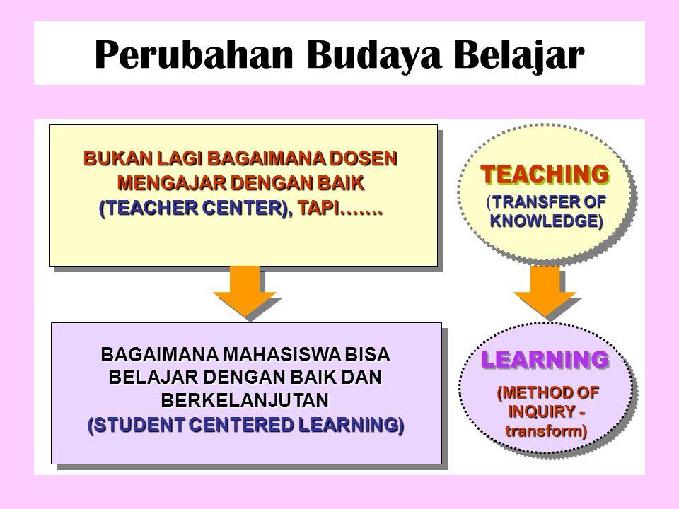 Perubahan Budaya Belajar  menyampaikan pengetahuan Menjalankan sebuah instruksi yang telah dirancang Berpartisipasi dengan mahasiswa dalam membentuk pengetahuan (individual / kelompok) Menjalankan berbagai strategi yang membantu mahasiswa untuk dapat belajar.