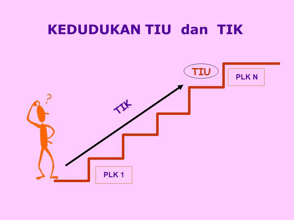 TIU PLK1 PLK2 6 PLK7 8910 11 PLK12PLK13PLK14 PLK15 garis entry behaviour Bagan Analisis Instruksional 345