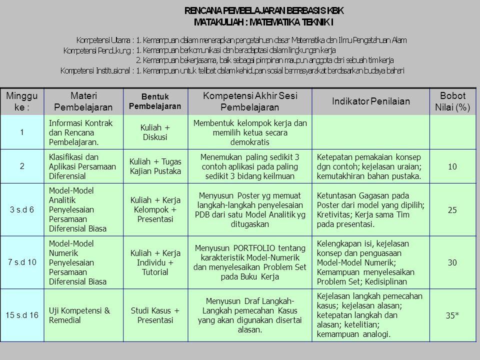 CARA MENGISI RENCANA PEMBELAJARAN (Versi 3) 1)Menunjukkan kapan suatu kegiatan dilaksanakan, yakni mulai minggu ke 1 sampai ke 16 (satu semester ). 2)